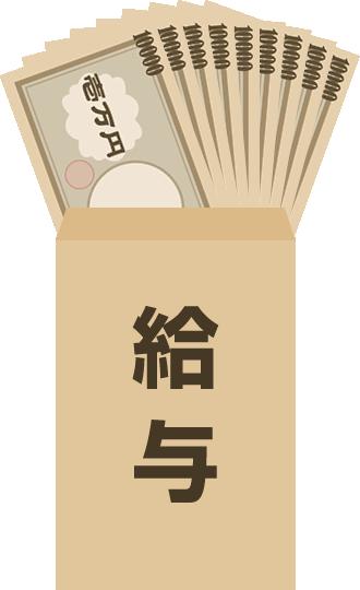 給与袋のイラスト