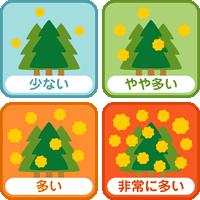 花粉量の予報アイコンイラスト(文字あり)