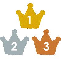 クレヨン風王冠イラスト<ランキング1位・2位・3位>