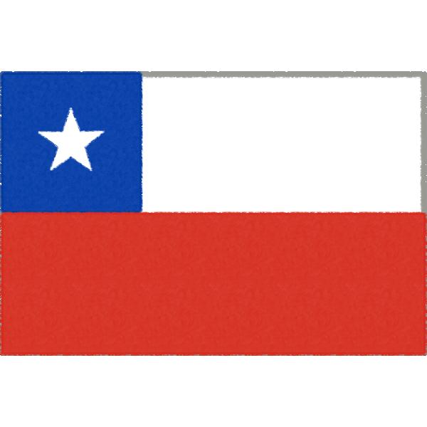 チリの国旗イラストフリー素材